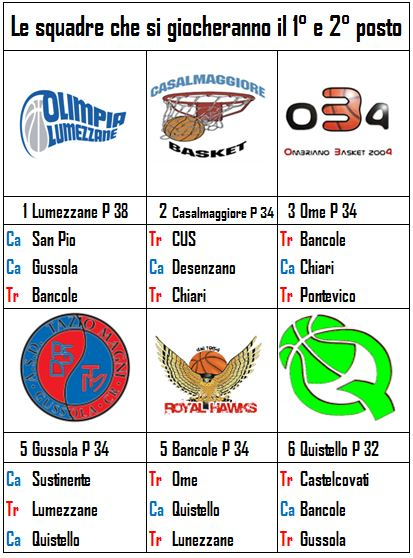 Play Off 2